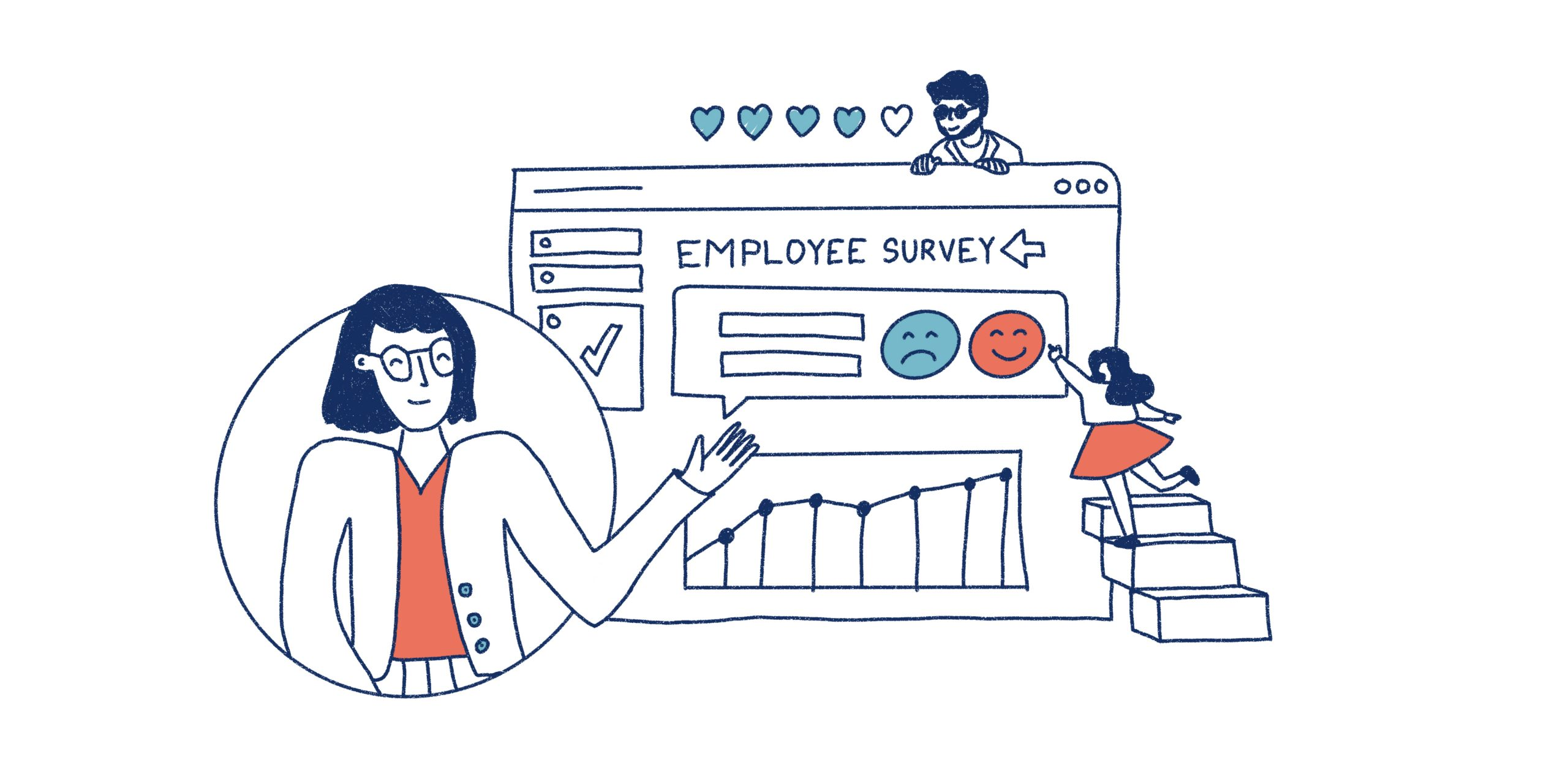 An Employee Benefits Survey Shows Employees You Care (And Can Benefit Your Company, Too)